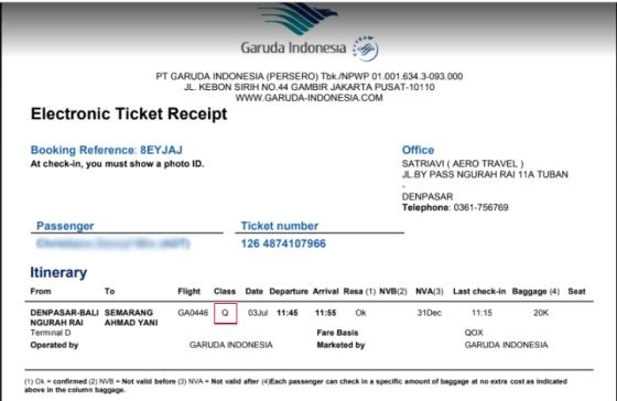 Tiket Garuda